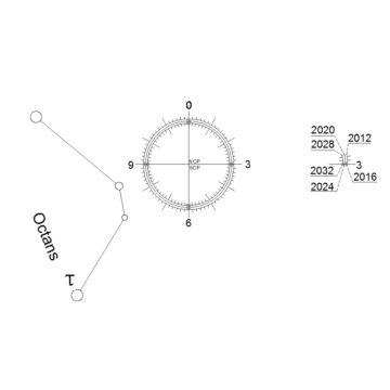 Precesszió korrigált pólustávcső szállemez polarHMRet